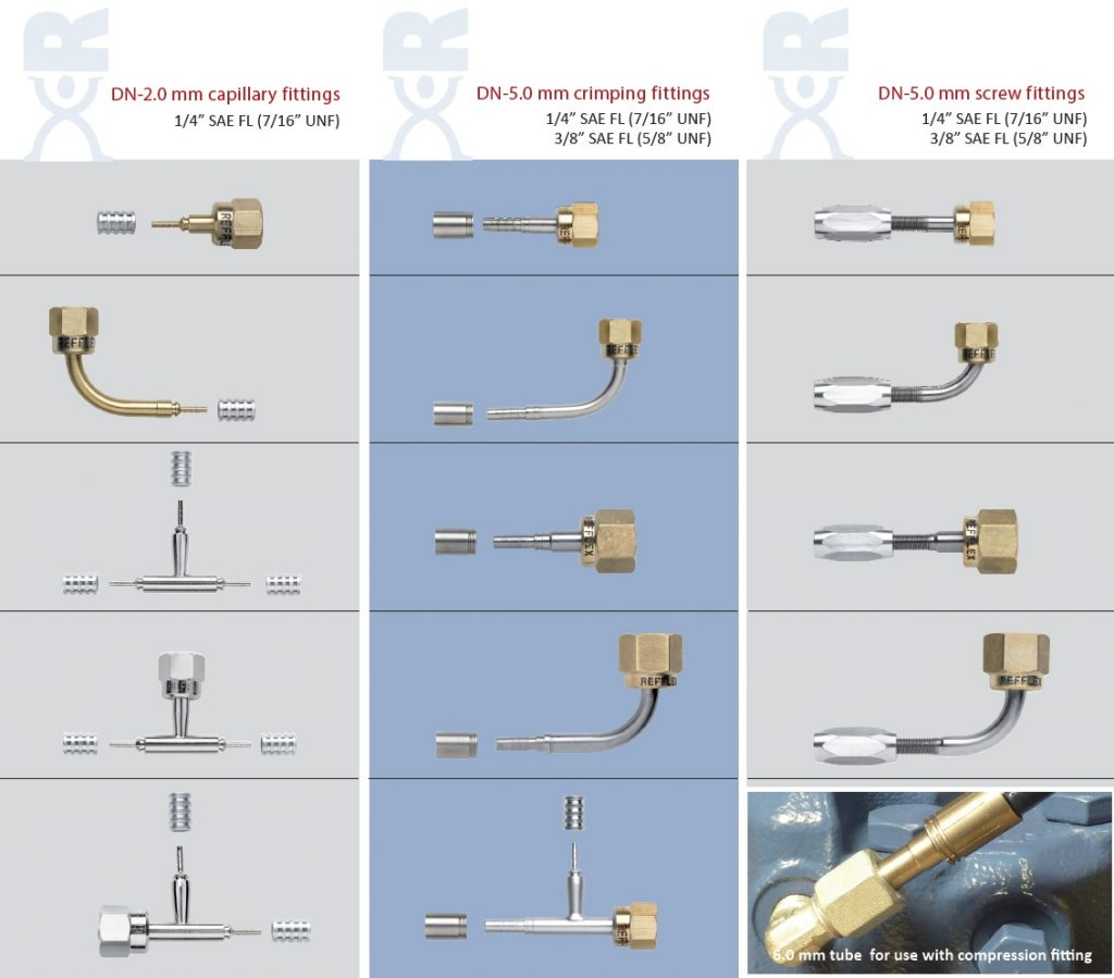 refflex-fittings
